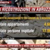 SkyTG 24: come fare DISINFORMAZIONE a 7 mesi dal terremoto