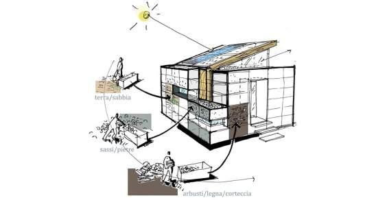 Eco architettura legologica la casa ecologica a km 0 che for Eco architettura