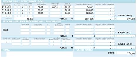 Marvelous Nella Compilazione Dellu0027F24, Recupera Quello Che Hai Pagato Lo Scorso 16  Giugno, Ricopia I Tuoi Dati Anagrafici E Firma Il Modello