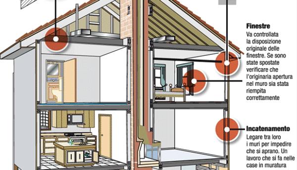 Terremoto le regole per una casa antisismica - Casa in muratura portante ...