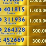 LOTTERIA ITALIA, VINCE 1 MILIONE A L'AQUILA MA NON LO RISCUOTE