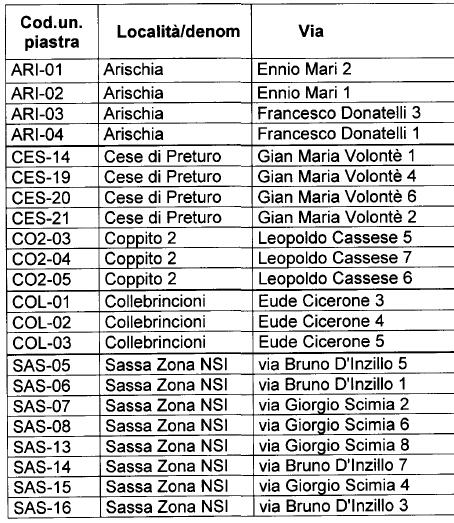 ordinanza_balconi_case2