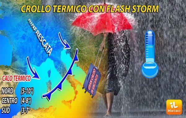 CROLLO-TERMICO-140716.png