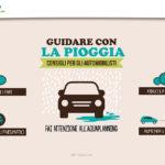 GUIDARE IN SICUREZZA CON LA PIOGGIA: CONSIGLI PER GLI AUTOMOBILISTI