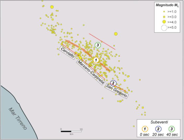 Descrizione del processo di rottura dei segmenti di faglia che hanno generato il terremoto del 23 novembre 1980.