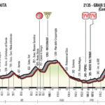 GIRO D'ITALIA: DOMENICA 13 MAGGIO TAPPA CON ARRIVO A CAMPO IMPERATORE, INFORMAZIONI E MODIFICHE ALLA VIABILITA'